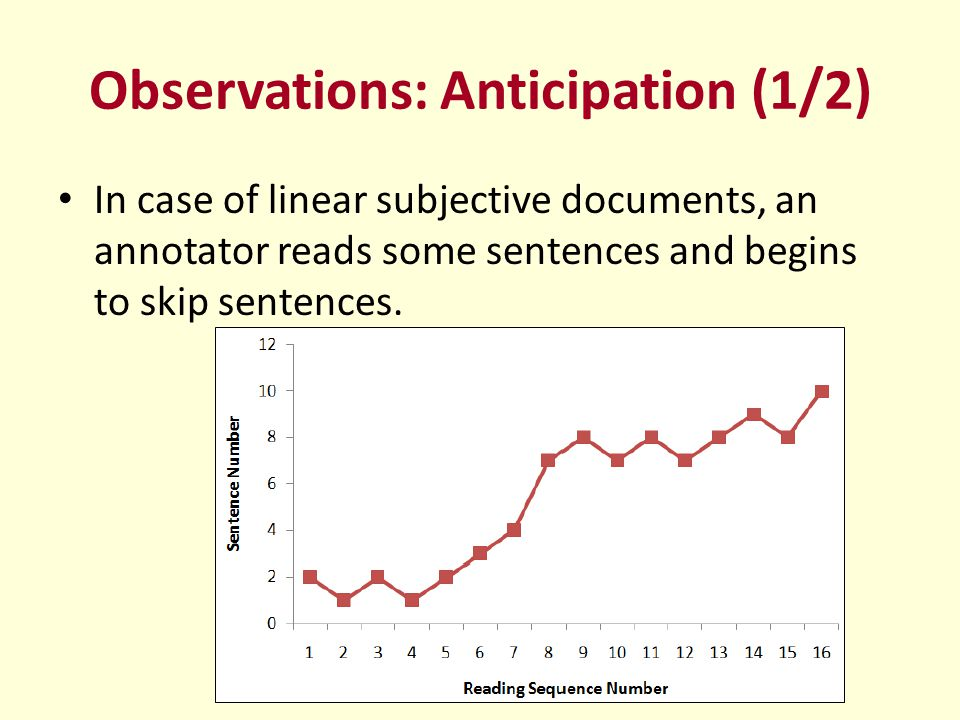 Observations: Anticipation (1/2) In case of linear subjective documents, an annotator reads some sentences and begins to skip sentences.
