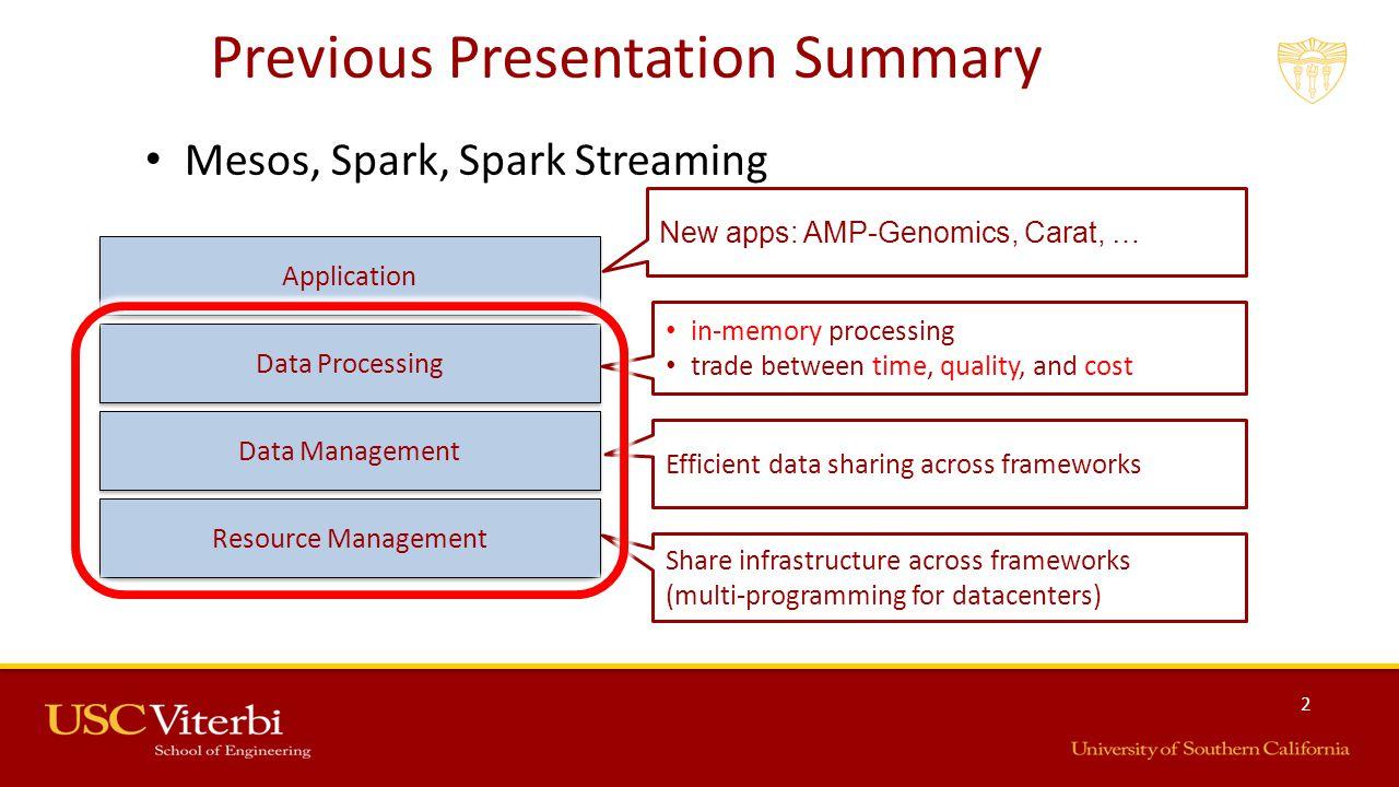 3 Previous Presentation Summary Mesos, Spark, Spark Streaming