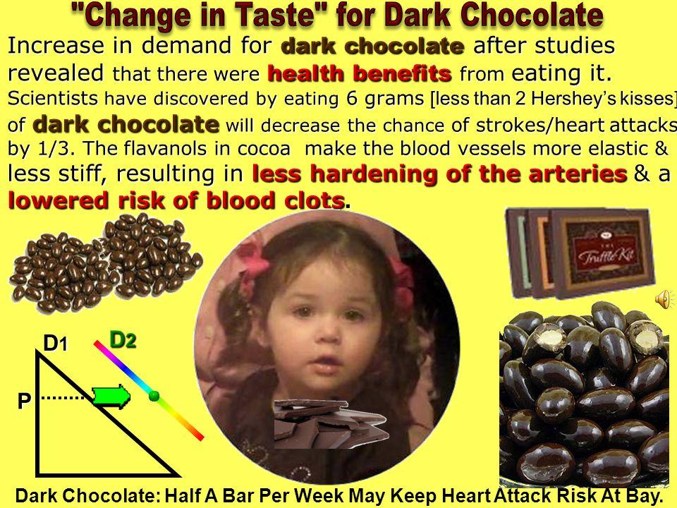 D1D1D1D1 P Dark Chocolate: Half A Bar Per Week May Keep Heart Attack Risk At Bay.