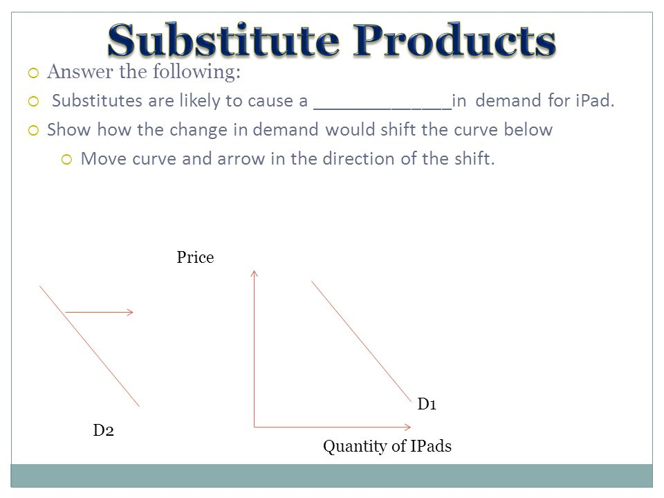  Answer the following:  Substitutes are likely to cause a ______________in demand for iPad.  Show how the change in demand would shift the curve be