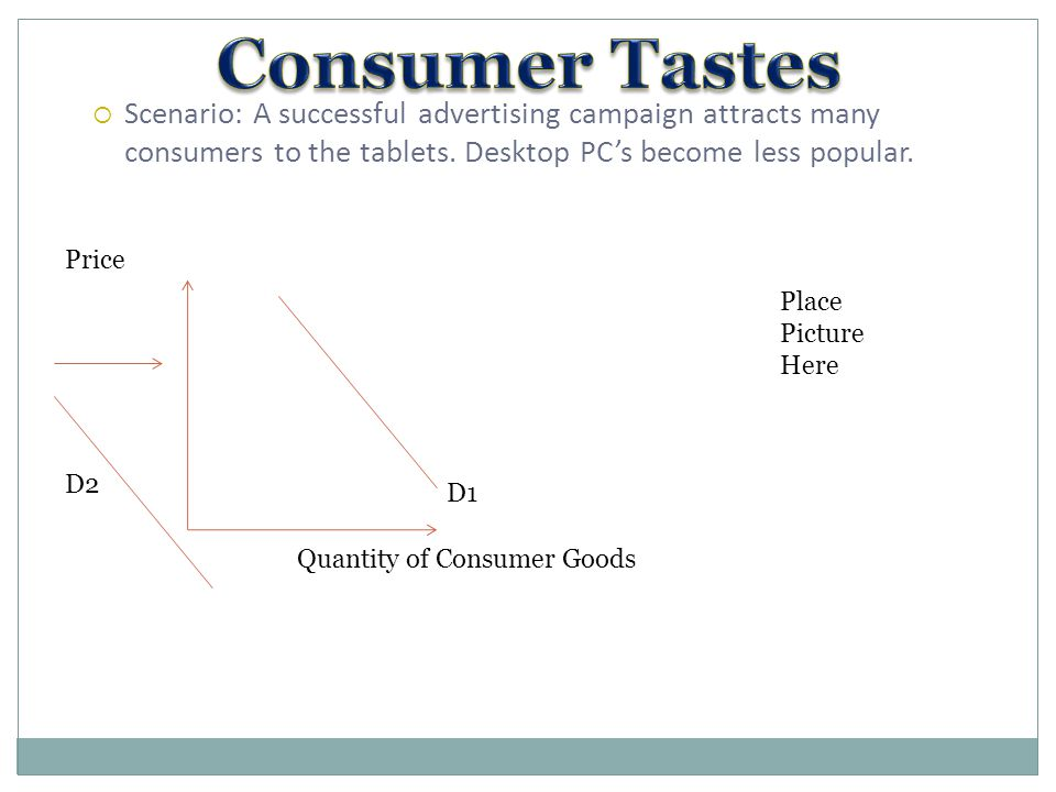  Scenario: A successful advertising campaign attracts many consumers to the tablets. Desktop PC's become less popular. D1 Quantity of Consumer Goods