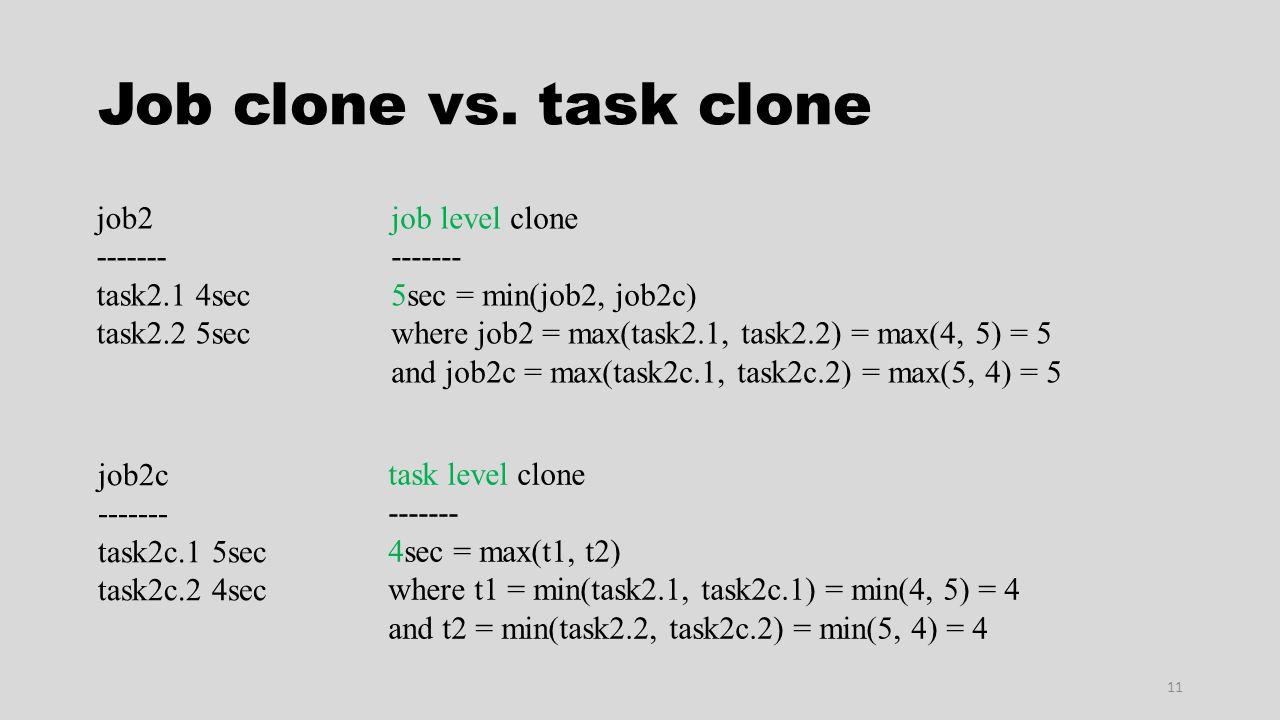 Job clone vs. task clone 11 job2 ------- task2.1 4sec task2.2 5sec job2c ------- task2c.1 5sec task2c.2 4sec job level clone ------- 5sec = min(job2,
