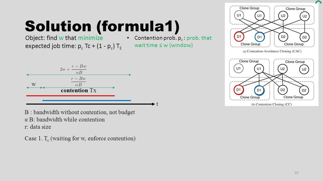 Solution (formula1) 20 w contention Tx B : bandwidth without contention, not budget α B: bandwidth while contention r: data size t Case 1. T c (waitin