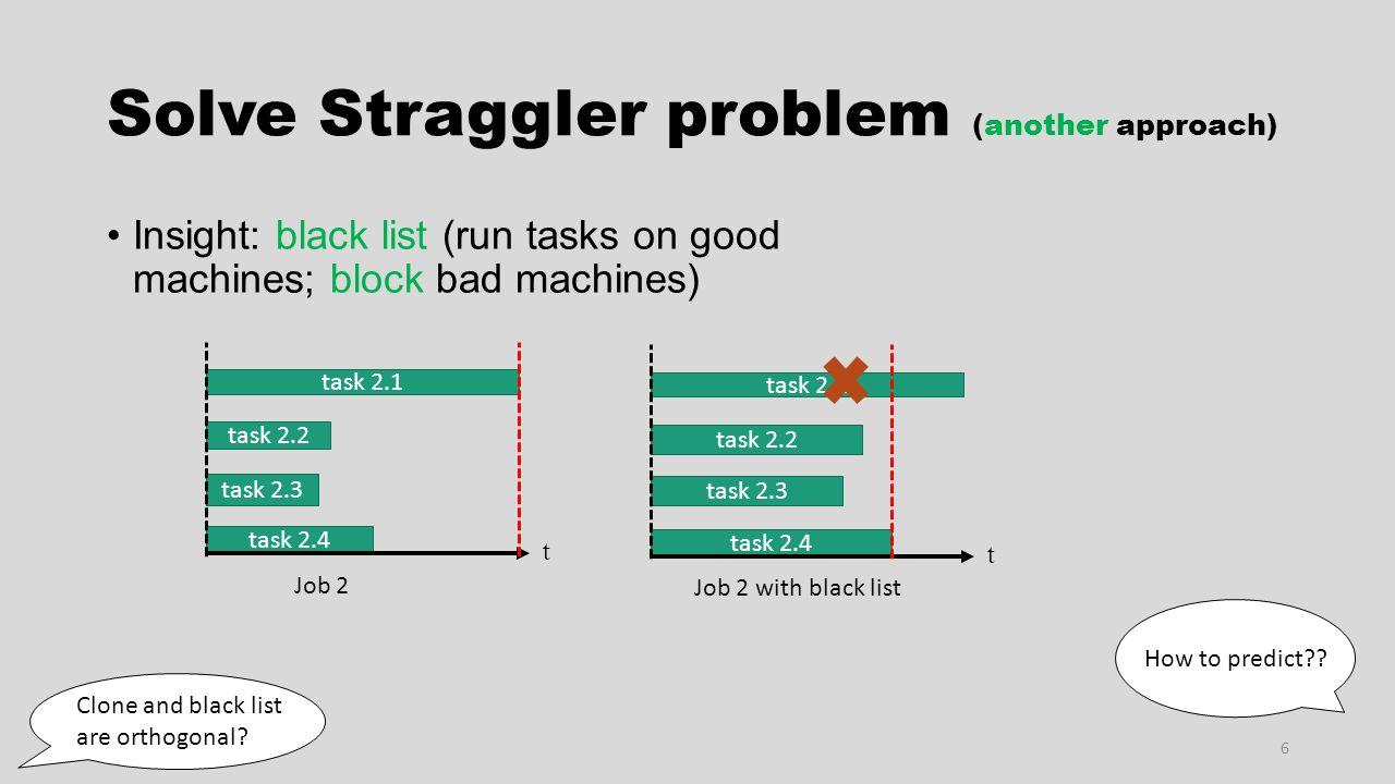 Solve Straggler problem (another approach) Insight: black list (run tasks on good machines; block bad machines) 6 task 2.4 task 2.1 task 2.2 task 2.3