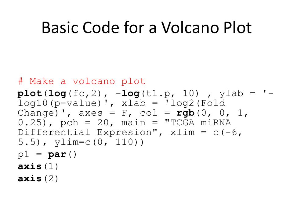 Basic Code for a Volcano Plot # Make a volcano plot plot(log(fc,2), -log(t1.p, 10), ylab = '- log10(p-value)', xlab = 'log2(Fold Change)', axes = F, c