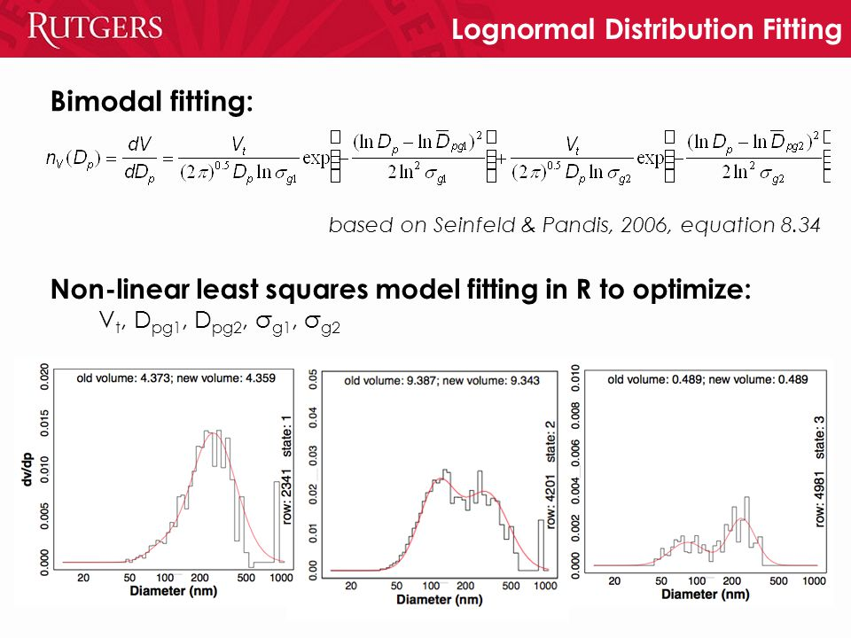 Lognormal Distribution Fitting Bimodal fitting: Non-linear least squares model fitting in R to optimize: V t, D pg1, D pg2, σ g1, σ g2 based on Seinfeld & Pandis, 2006, equation 8.34