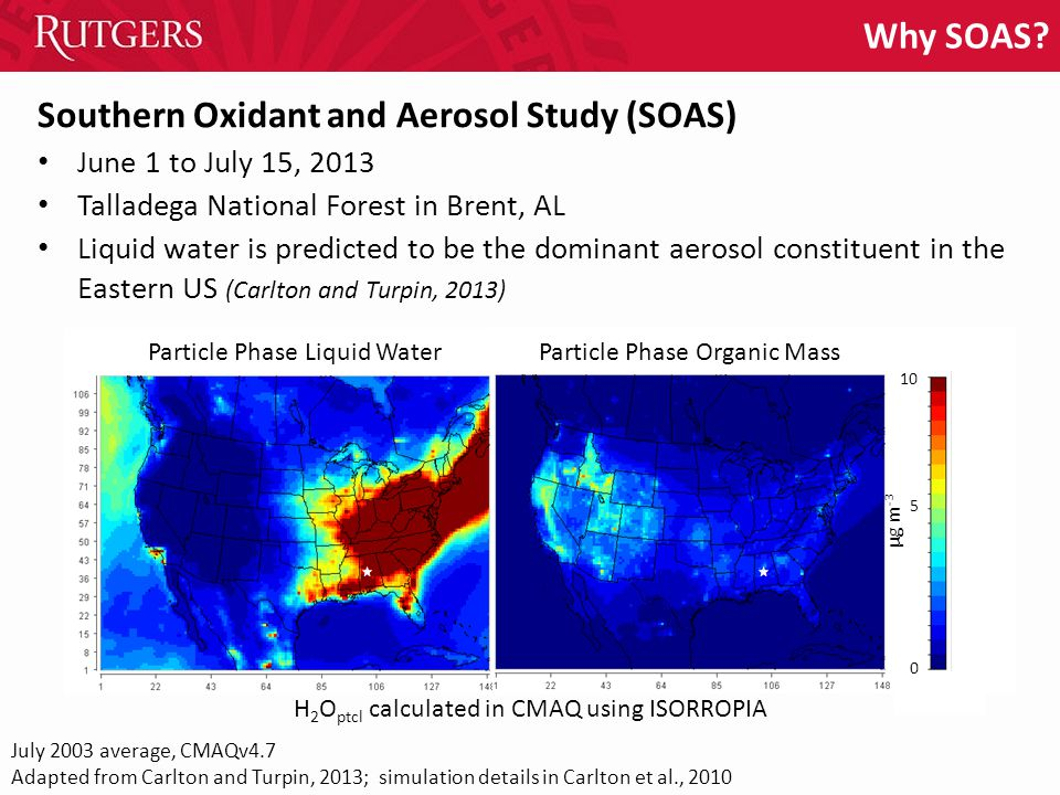 Particle Phase Liquid WaterParticle Phase Organic Mass µg m -3 10 0 5 Southern Oxidant and Aerosol Study (SOAS) June 1 to July 15, 2013 Talladega National Forest in Brent, AL Liquid water is predicted to be the dominant aerosol constituent in the Eastern US (Carlton and Turpin, 2013) H 2 O ptcl calculated in CMAQ using ISORROPIA July 2003 average, CMAQv4.7 Adapted from Carlton and Turpin, 2013; simulation details in Carlton et al., 2010 Why SOAS?