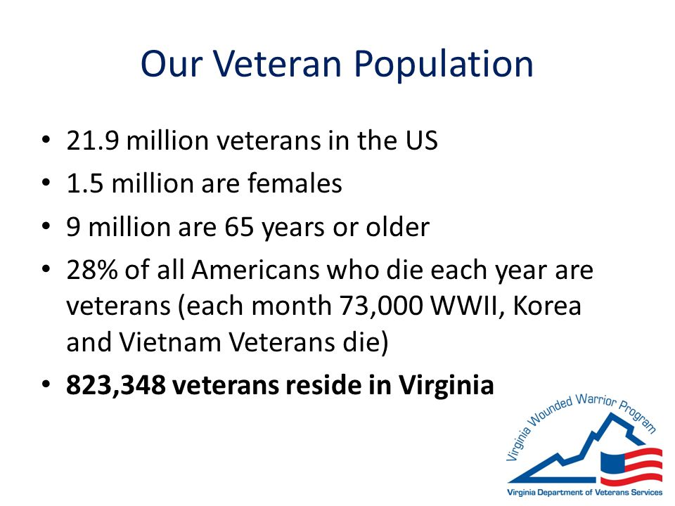 Our Veteran Population 21.9 million veterans in the US 1.5 million are females 9 million are 65 years or older 28% of all Americans who die each year are veterans (each month 73,000 WWII, Korea and Vietnam Veterans die) 823,348 veterans reside in Virginia