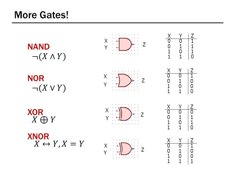 More Gates.
