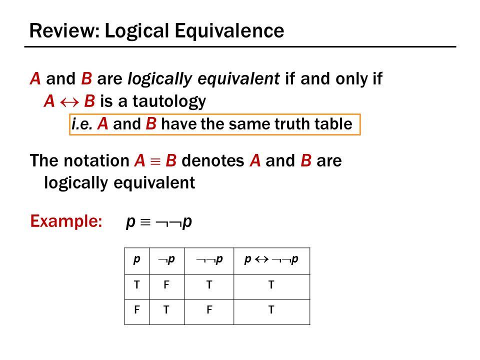 Truth Table to Logic (Part 2) DAY d2d1d0d2d1d0Lc0c0c1c1c2c2c3c3 SunS00000100 SunL00010001 MonS00100100 MonL00110001 TueS01000100 TueL01010010 WedS01100100 WedL01110010 Thu100-0100 FriS10101000 FriL10110100 Sat110-1000 -111----- c3 = d2'd1'd0'L + d2'd1'd0L c2 = (DAY == TUE and LEC) or (DAY == WED and LEC) c2 = d2'd1d0'L + d2'd1d0L