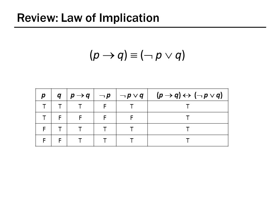 Review: Law of Implication pq p  q  p p  p  q (p  q)  (  p  q) T TTFTT T FFFFT F TTTTT F FTTTT (p  q)  (  p  q)
