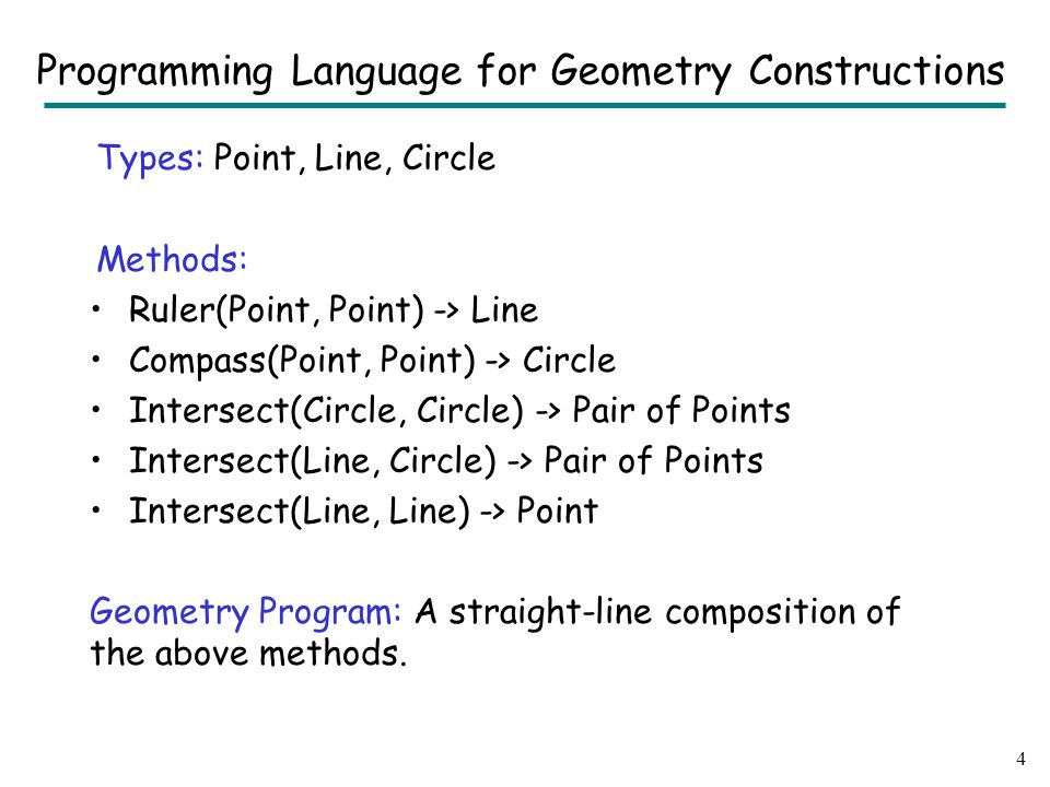 Types: Point, Line, Circle Methods: Ruler(Point, Point) -> Line Compass(Point, Point) -> Circle Intersect(Circle, Circle) -> Pair of Points Intersect(Line, Circle) -> Pair of Points Intersect(Line, Line) -> Point Geometry Program: A straight-line composition of the above methods.