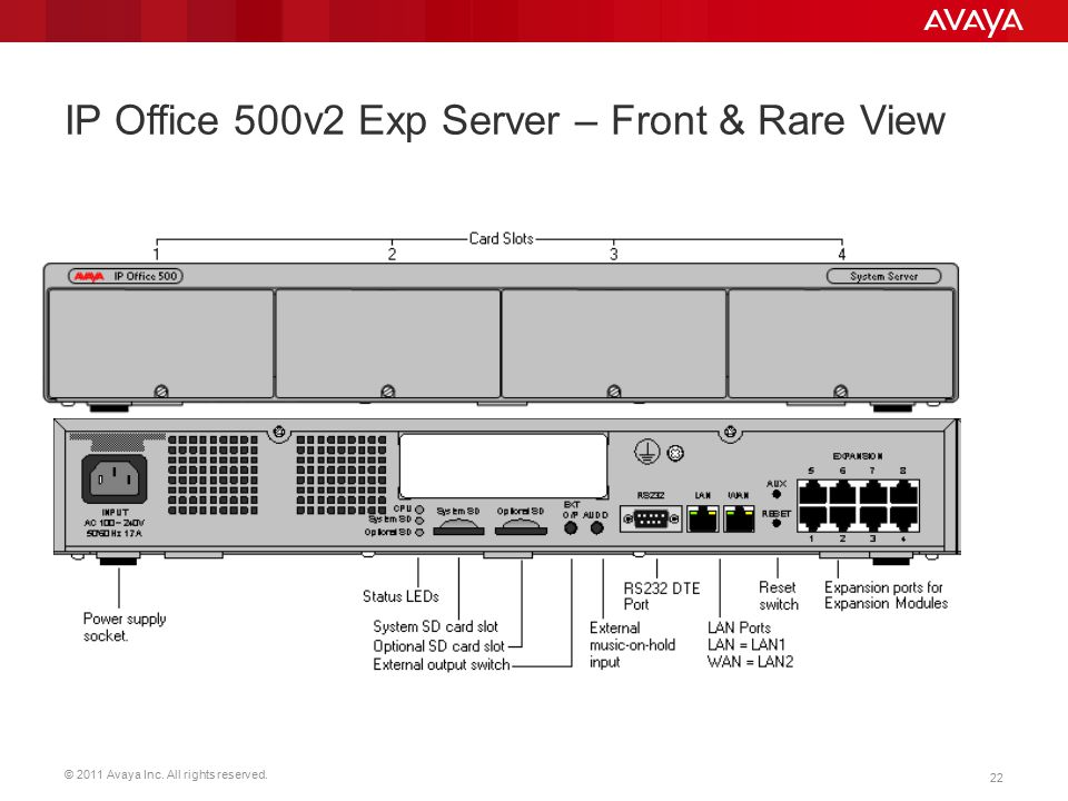 © 2011 Avaya Inc. All rights reserved. 22 IP Office 500v2 Exp Server – Front & Rare View