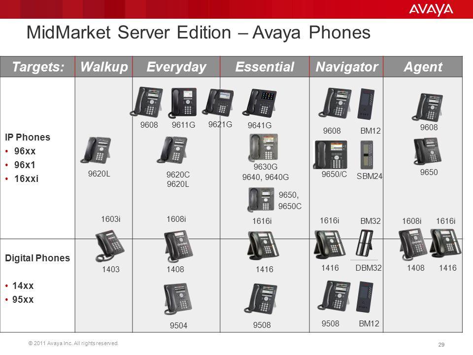 © 2011 Avaya Inc. All rights reserved. 29 Targets:WalkupEverydayEssentialNavigatorAgent IP Phones 96xx 96x1 16xxi Digital Phones 14xx 95xx 9630G 9640,