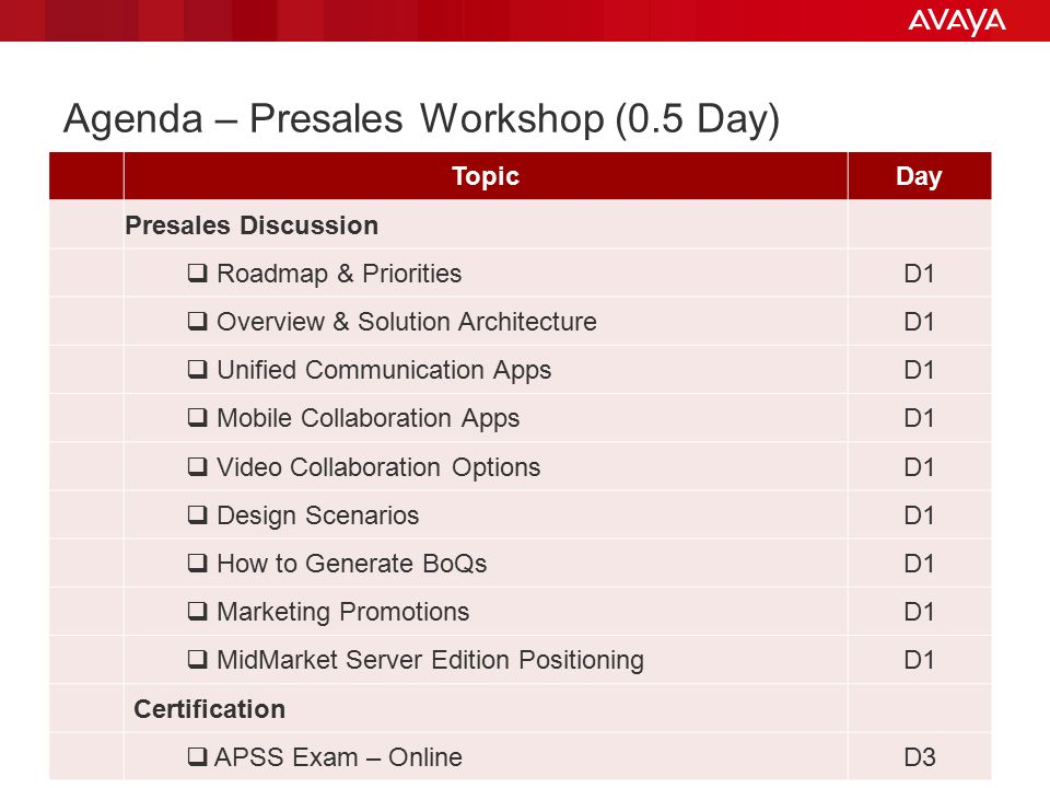 © 2011 Avaya Inc. All rights reserved. 44 Agenda – Presales Workshop (0.5 Day) TopicDay Presales Discussion  Roadmap & PrioritiesD1  Overview & Solu