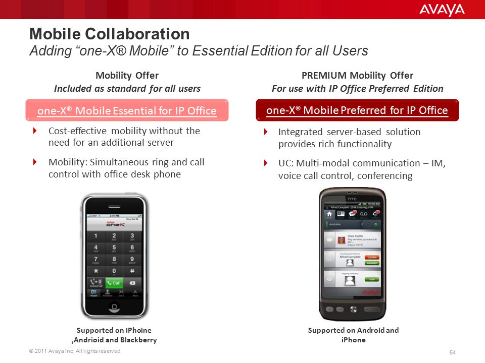 © 2011 Avaya Inc. All rights reserved. 54  Cost-effective mobility without the need for an additional server  Mobility: Simultaneous ring and call c