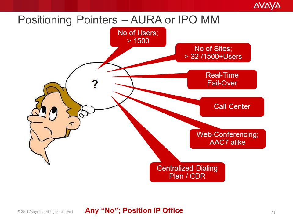 © 2011 Avaya Inc. All rights reserved. 91 Positioning Pointers – AURA or IPO MM No of Users; > 1500 No of Sites; > 32 /1500+Users Real-Time Fail-Over