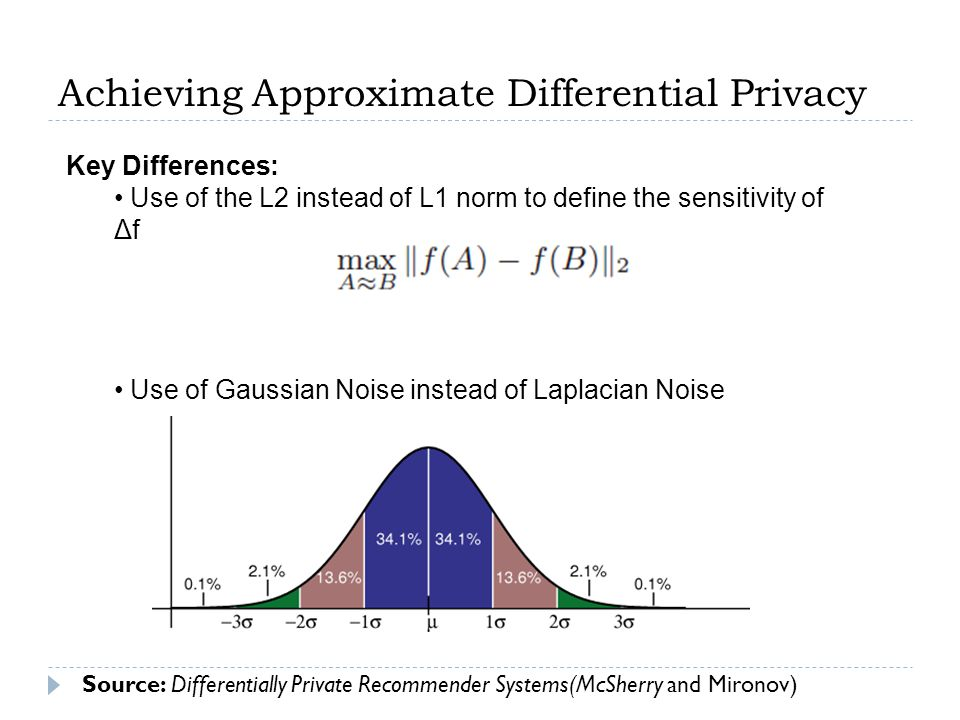 Achieving Approximate Differential Privacy Key Differences: Use of the L2 instead of L1 norm to define the sensitivity of Δf Use of Gaussian Noise instead of Laplacian Noise Source: Differentially Private Recommender Systems(McSherry and Mironov)