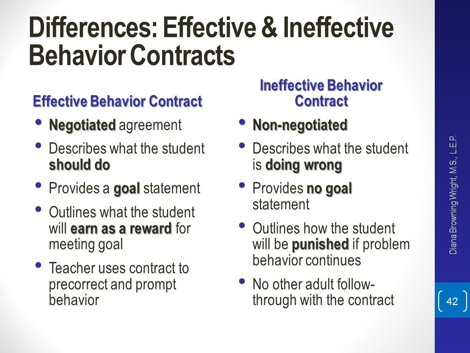 Differences: Effective & Ineffective Behavior Contracts Effective Behavior Contract Negotiated Negotiated agreement should do Describes what the stude
