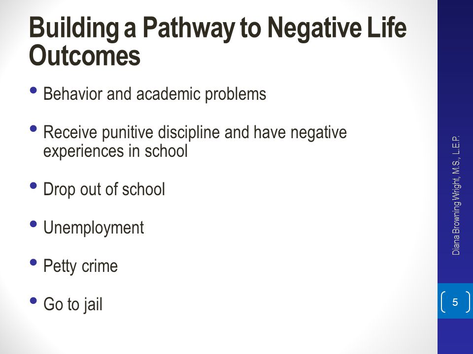 Building a Pathway to Negative Life Outcomes Behavior and academic problems Receive punitive discipline and have negative experiences in school Drop o