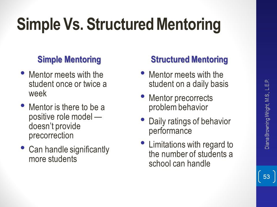 Simple Vs. Structured Mentoring Simple Mentoring Mentor meets with the student once or twice a week Mentor is there to be a positive role model — does
