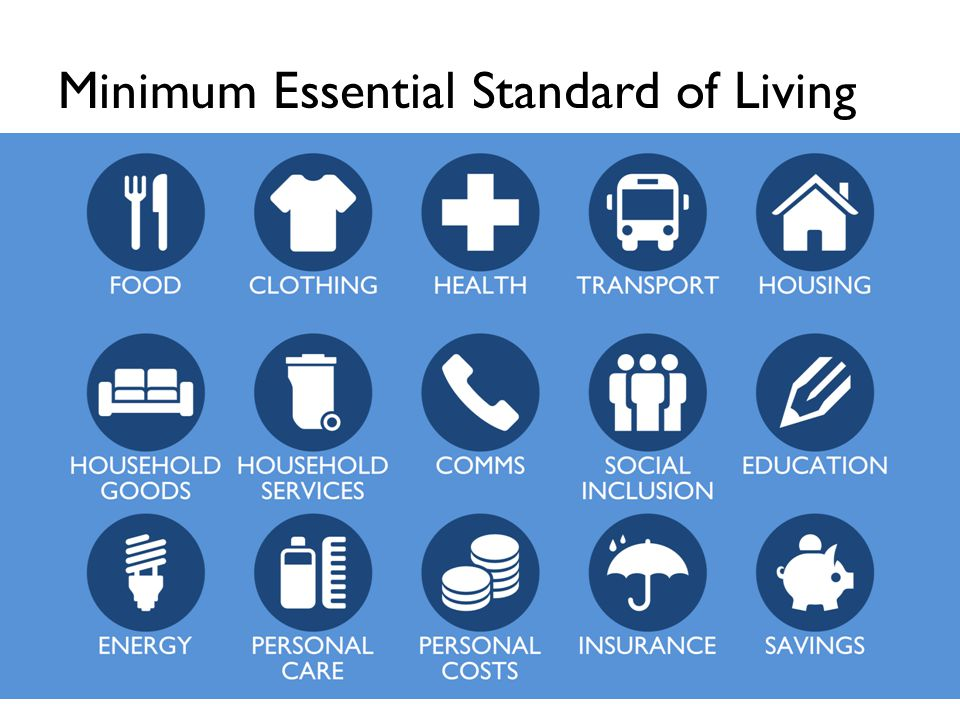 www.budgeting.ie Minimum Essential Standard of Living