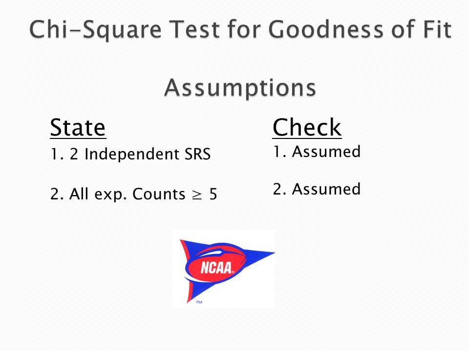 State 1. 2 Independent SRS 2. All exp. Counts ≥ 5 Check 1. Assumed 2. Assumed