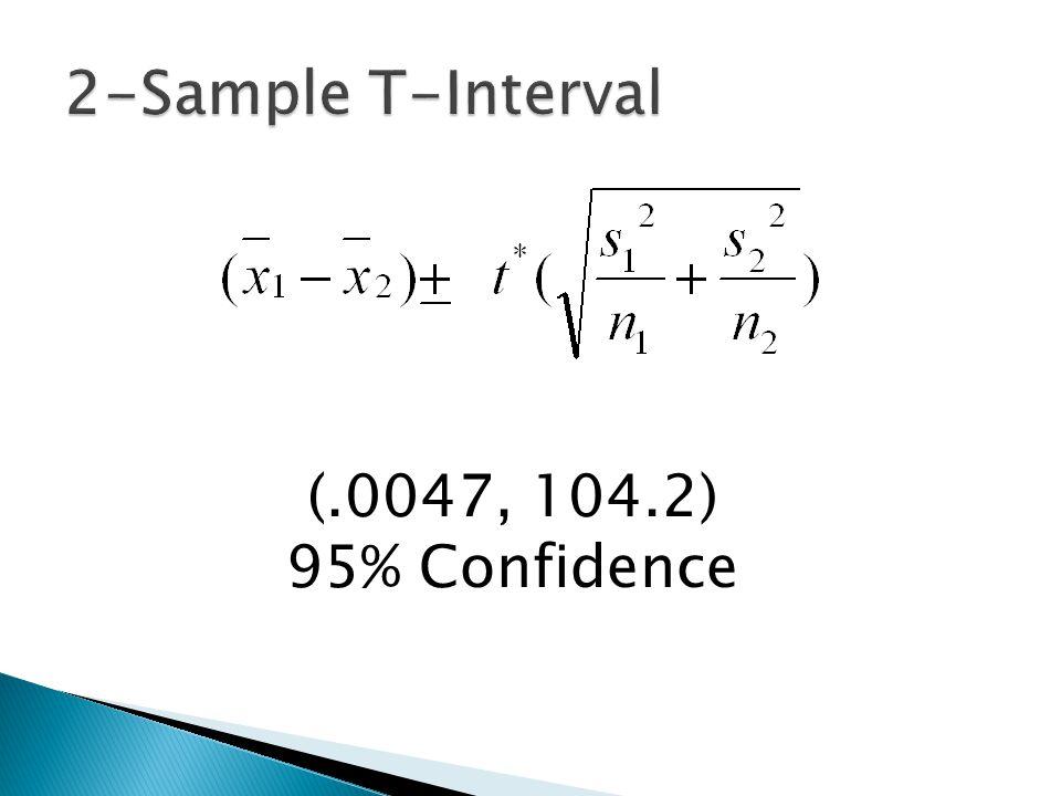 (.0047, 104.2) 95% Confidence