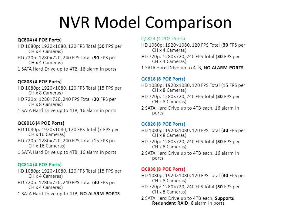 NVR Model Comparison QC804 (4 POE Ports) HD 1080p: 1920×1080, 120 FPS Total (30 FPS per CH x 4 Cameras) HD 720p: 1280×720, 240 FPS Total (30 FPS per C