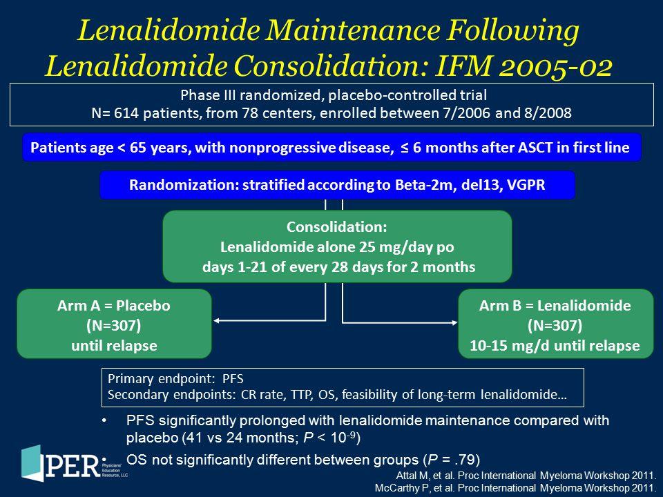 Lenalidomide Maintenance Following Lenalidomide Consolidation: IFM 2005-02 PFS significantly prolonged with lenalidomide maintenance compared with pla