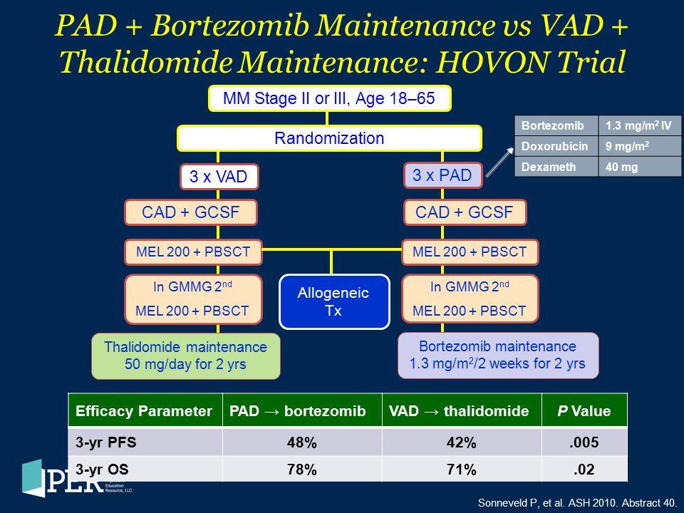 PAD + Bortezomib Maintenance vs VAD + Thalidomide Maintenance: HOVON Trial Sonneveld P, et al. ASH 2010. Abstract 40. Efficacy ParameterPAD → bortezom