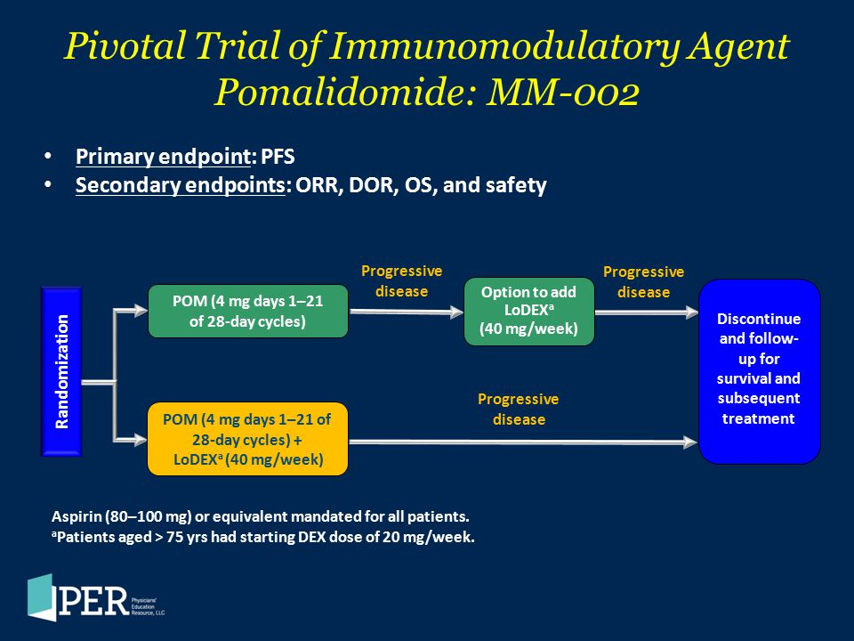 Pivotal Trial of Immunomodulatory Agent Pomalidomide: MM-002 Aspirin (80–100 mg) or equivalent mandated for all patients. a Patients aged > 75 yrs had