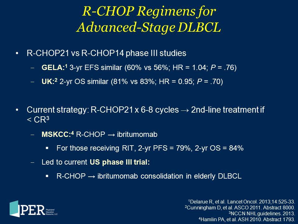 R-CHOP Regimens for Advanced-Stage DLBCL R-CHOP21 vs R-CHOP14 phase III studies ‒ GELA: 1 3-yr EFS similar (60% vs 56%; HR = 1.04; P =.76) ‒ UK: 2 2-y