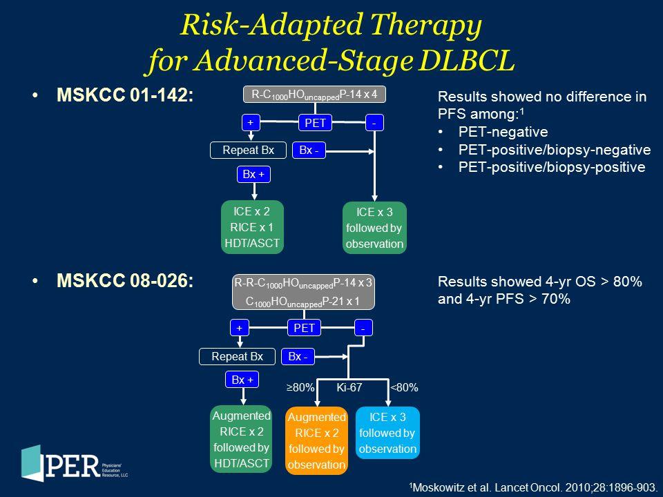 Risk-Adapted Therapy for Advanced-Stage DLBCL MSKCC 01-142: MSKCC 08-026: 1 Moskowitz et al. Lancet Oncol. 2010;28:1896-903. Results showed no differe