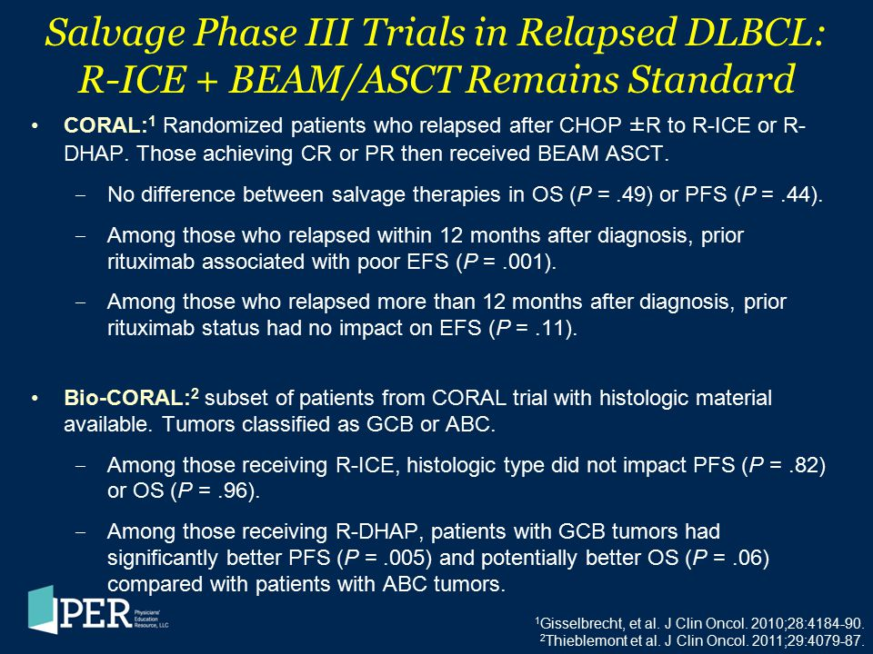 Salvage Phase III Trials in Relapsed DLBCL: R-ICE + BEAM/ASCT Remains Standard CORAL: 1 Randomized patients who relapsed after CHOP ±R to R-ICE or R-