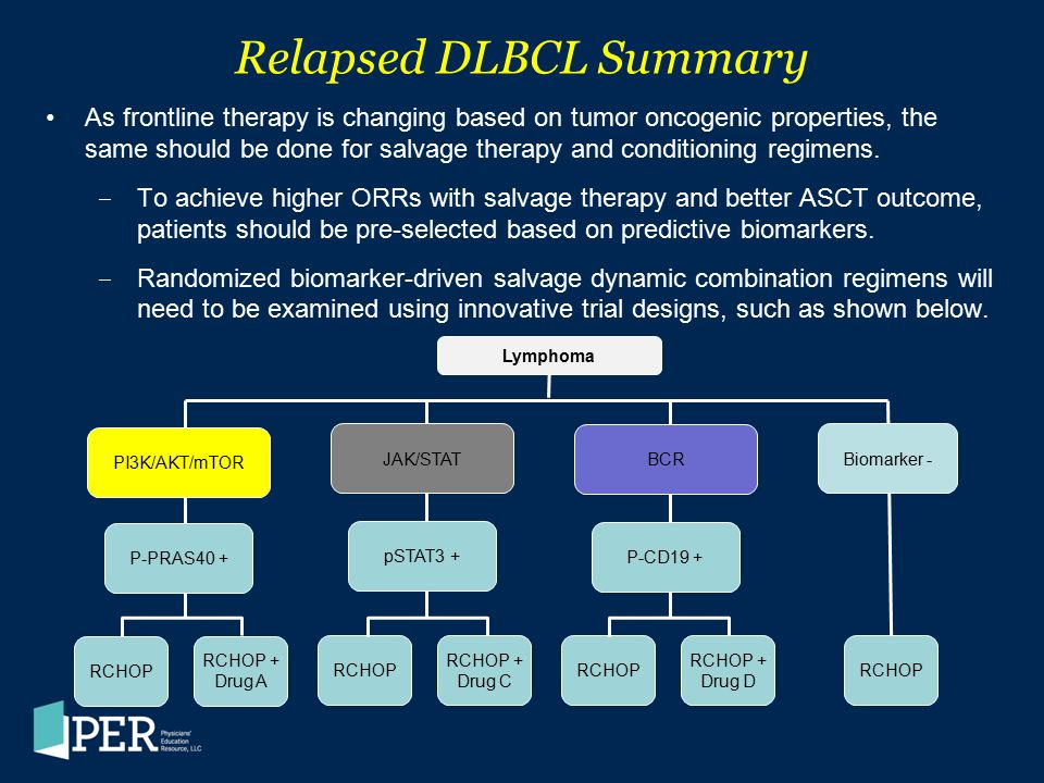 Relapsed DLBCL Summary As frontline therapy is changing based on tumor oncogenic properties, the same should be done for salvage therapy and condition