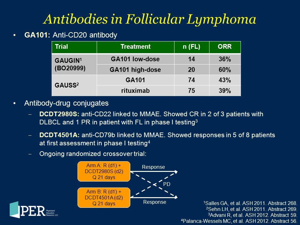 Antibodies in Follicular Lymphoma GA101: Anti-CD20 antibody Antibody-drug conjugates ‒ DCDT2980S: anti-CD22 linked to MMAE. Showed CR in 2 of 3 patien