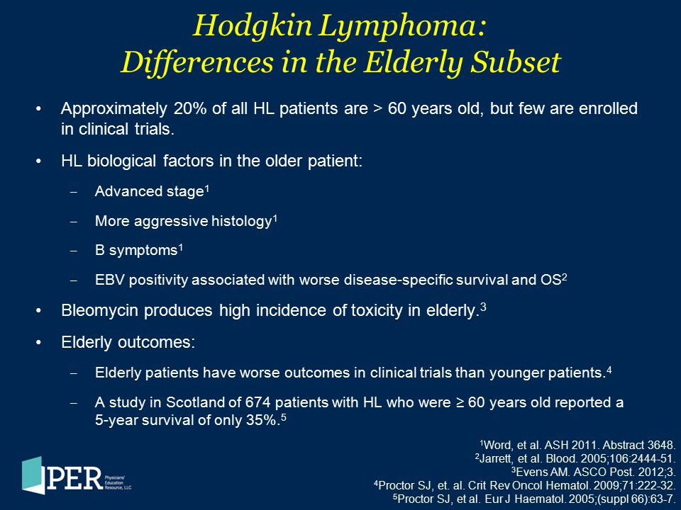 Hodgkin Lymphoma: Differences in the Elderly Subset Approximately 20% of all HL patients are > 60 years old, but few are enrolled in clinical trials.