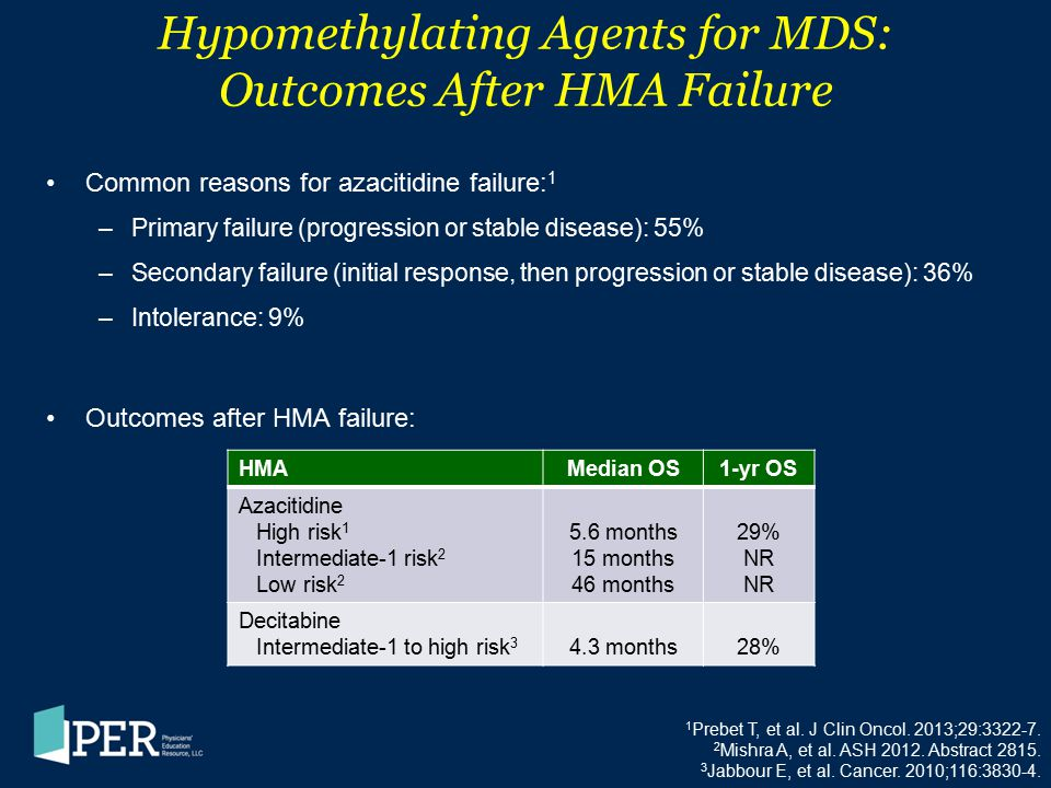 Hypomethylating Agents for MDS: Outcomes After HMA Failure Common reasons for azacitidine failure: 1 –Primary failure (progression or stable disease):