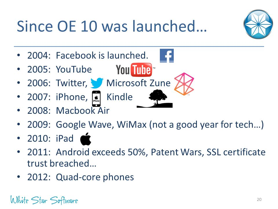 Since OE 10 was launched… 2004: Facebook is launched.