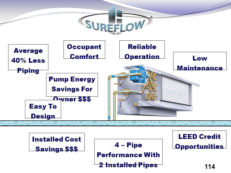 Cool Air Average 40% Less Piping Installed Cost Savings $$$ Pump Energy Savings For Owner $$$ Reliable Operation Occupant Comfort LEED Credit Opportun