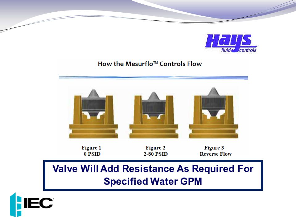 Valve Will Add Resistance As Required For Specified Water GPM