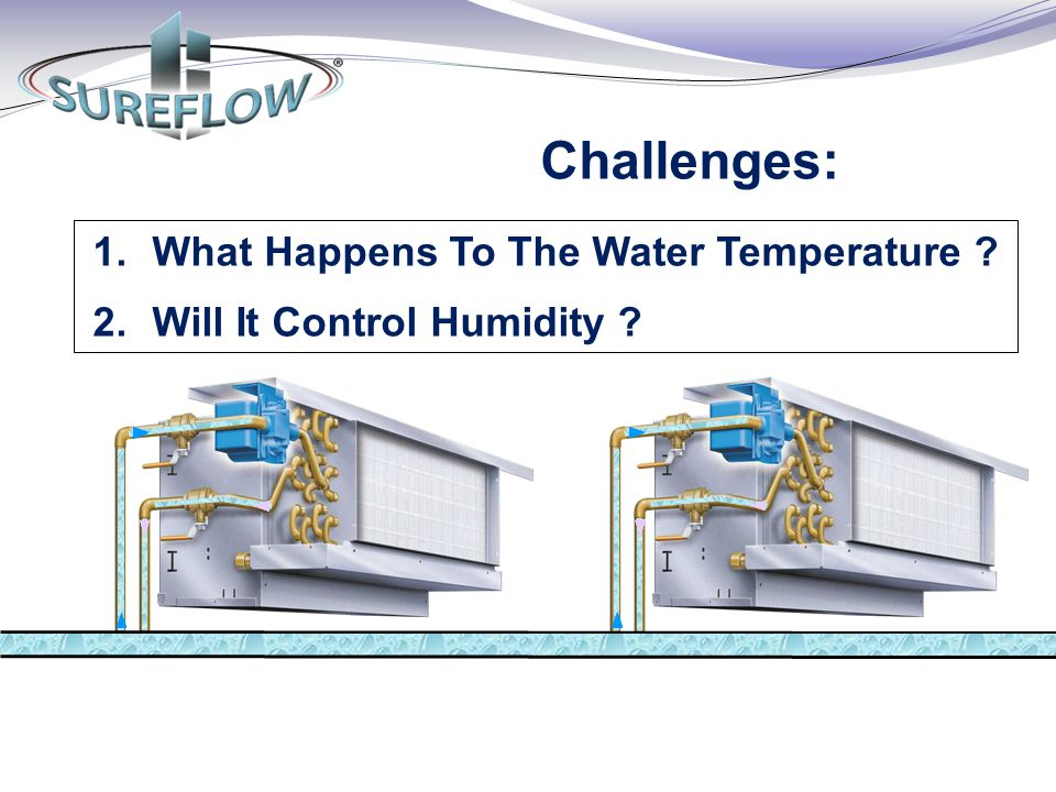 1.What Happens To The Water Temperature ? 2.Will It Control Humidity ? Challenges: