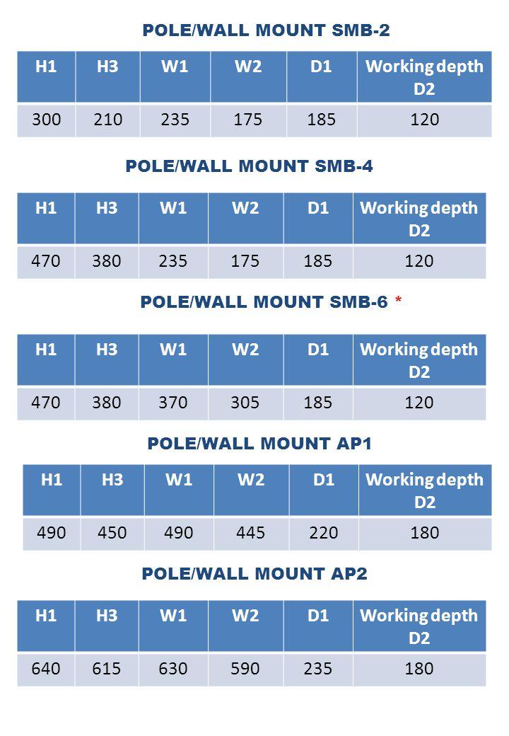 POLE/WALL MOUNT SMB-4 H1H3W1W2D1Working depth D2 300210235175185120 POLE/WALL MOUNT SMB-2 H1H3W1W2D1Working depth D2 470380235175185120 POLE/WALL MOUN
