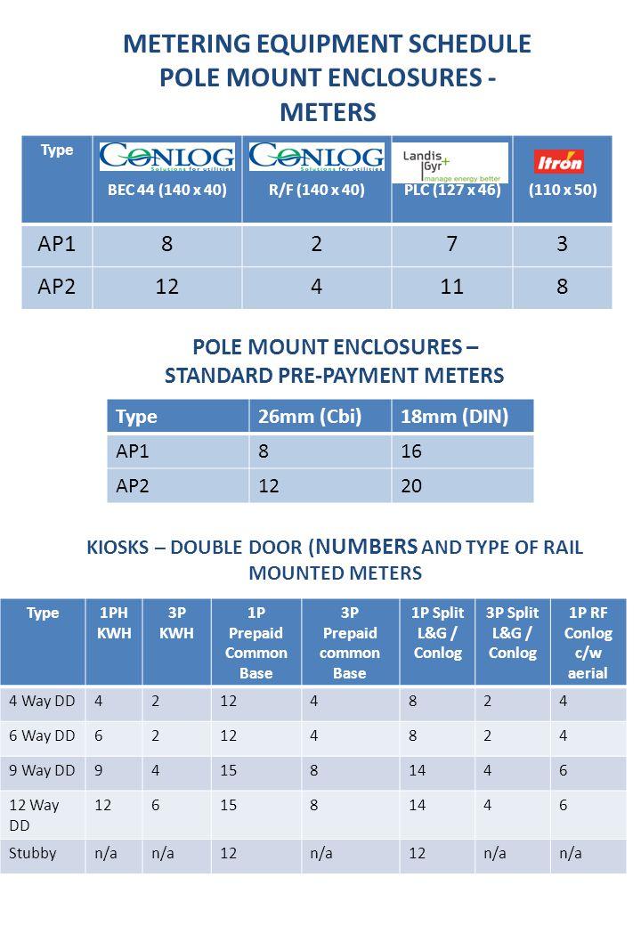 METERING EQUIPMENT SCHEDULE POLE MOUNT ENCLOSURES - METERS Type BEC 44 (140 x 40)R/F (140 x 40)PLC (127 x 46)(110 x 50) AP18273 AP2124118 POLE MOUNT E