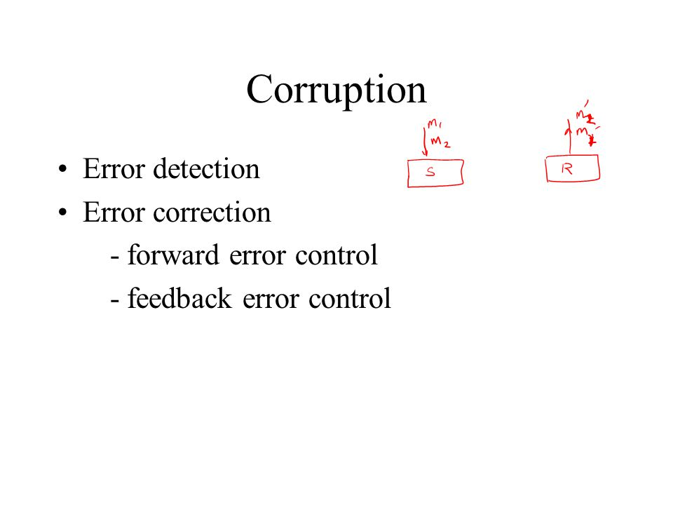 Corruption Error detection Error correction - forward error control - feedback error control