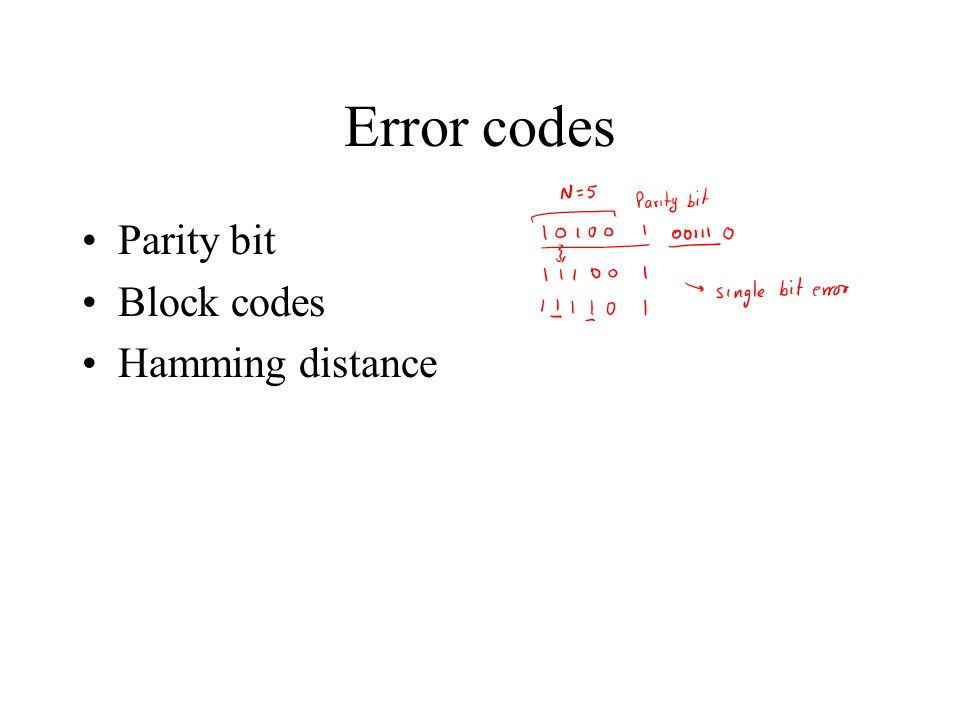 Error codes Parity bit Block codes Hamming distance