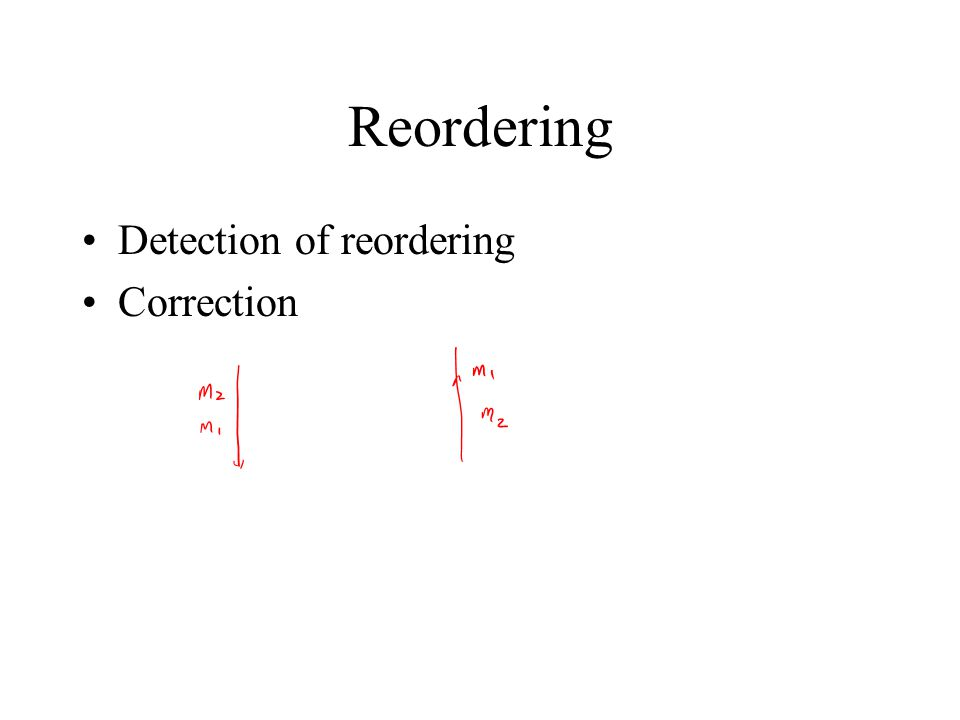 Reordering Detection of reordering Correction
