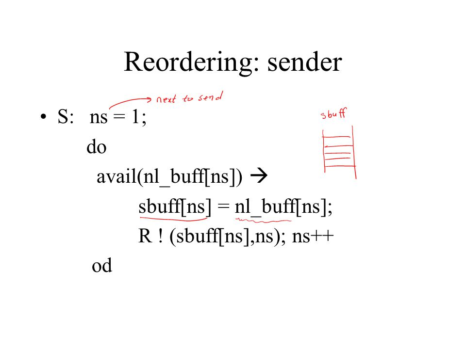 Reordering: sender S: ns = 1; do avail(nl_buff[ns])  sbuff[ns] = nl_buff[ns]; R .