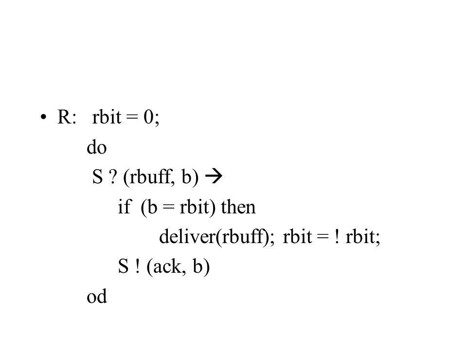 R: rbit = 0; do S (rbuff, b)  if (b = rbit) then deliver(rbuff); rbit = ! rbit; S ! (ack, b) od